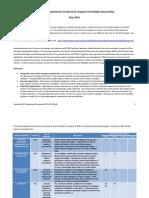 Quarterly SSP Experiment Summary - May 2012