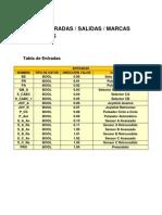 ENTRADAS SALIDAS