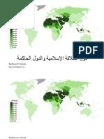 muslims history hirarchy.docx