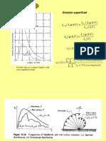 Radiacion Procesos y Propiedades+GUIA Parte 2