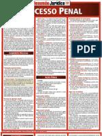 resumão juridico - processo penal