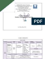 Cuadro Comparativo Modelos y Enfoques de Evaluación