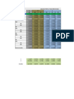 Analisis Struktur Metode CROSS