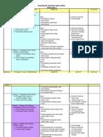 26703344 Rancangan Tahunan Sains Sukan t4