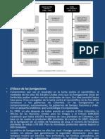 Politica Internacional y Plan Colombia