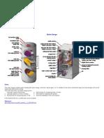 Boiler Design