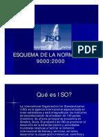 Esquema de Lanorma Iso 9000