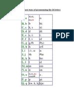 Alfabeto - pronúncia(fonética)