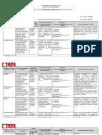 2010-2011 Sociología Informe de Assessment Anual