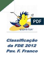 Resultados de Badminton da Festa do Desporto Escolar