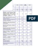 Presupuesto Agua Potable Nuevo Ixcatlan