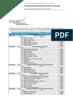 Tabla de Clasificaciones RUP Decreto 1464
