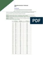 TABLAS DE TRANSFORMACIÓN DE NOTAS Y PUNTAJES 2012