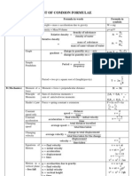 List of Common Formulae