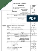 List of Common Formulae