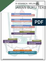 Carta Organisasi Spbt 2012