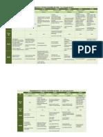Programacao Geral Festival Inverno Ufmg 2012