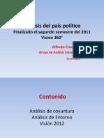 Analisis Del Pais Politico Vision 360