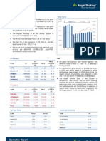 Derivatives Report 15 JUNE 2012