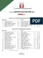 RONDA 2  -  TORNEO METROPOLITANO MAYORES 2012