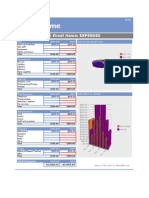Event Budget, Use Excel 2007
