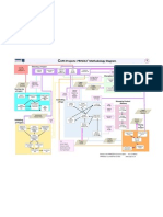 PRINCE2 Methodology Diagram