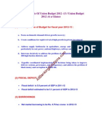 Highlights Union Budget 2012