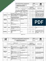 ADT-TA-370-002 Preparación de Medicamentos Parenterales
