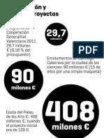 Infografías 16J