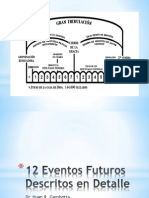12 Eventos Futuros Descritos en Detalle
