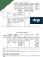 tabela licitação