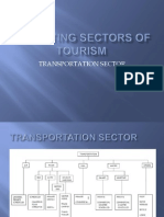 Operating Sectors of Tourism