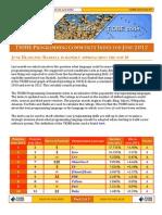 TIOBE Programming Community Index for June 2012
