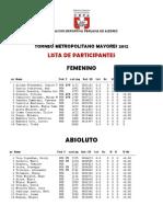 Lista de Jugadores - TORNEO METROPOLITANO MAYORES 2012