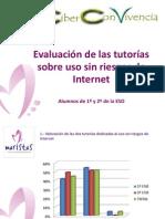 Resultados del cuestionario de evaluación de las tutorías ( Alumnos)