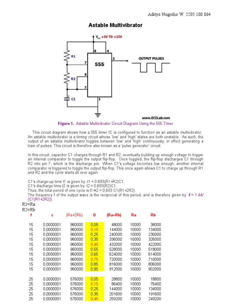 Astable Multivibrator Analog Circuits Electronic Design Function Timer Lm555 The Following Are