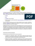 Sistema de Informacion De