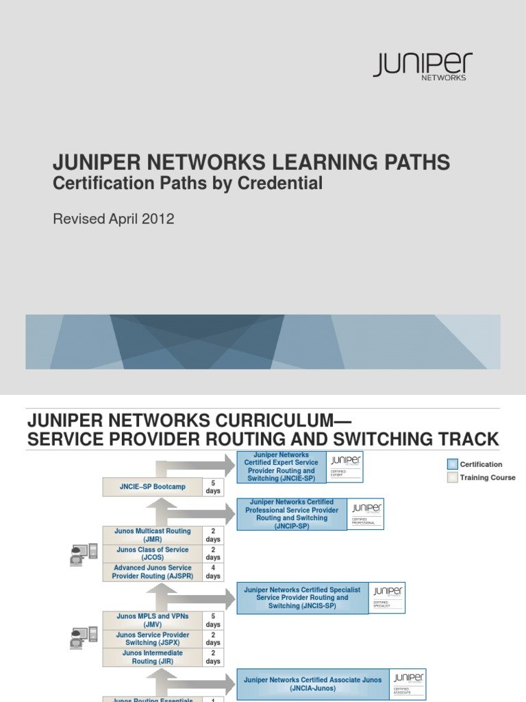 Juniper Certification Paths By Credential Virtual Private Network