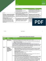 Scheme of Work English Stage 7.v1