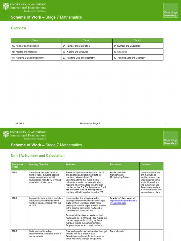 Scheme of Work Maths Stage 7   Fraction (Mathematics)   Multiplication