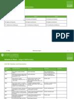 Scheme of Work Maths Stage 8