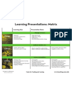 UMinn CTL Learning Presentation Matrix