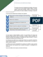 Proceso de Planeacion Adm Estr