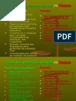 Fases Dos Processos de ADD Ou Recusa (2)