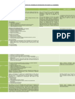 Cuadro Comparativo de Los Modelos de Negocios Aplicados Al E-business