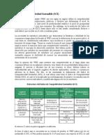 WEF GCI Indice Competitividad Sostenible (SCI)