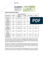 Philstocks Weekly Wade Sectoral Review 04132012