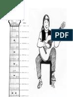 Apostila de violão (REPERTÓRIO)
