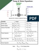 Hydraulic Pumps Equations