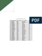 Alumnos PDI - 2012 - Cartas